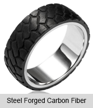Steel Forged Carbon Fiber